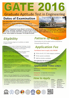 Gate 2016 Online Application Form, Registration, Notification, Exam Date