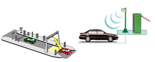 AUTOMATIC VEHICLE IDENTIFICATION AND TOLL COLLECTION USING  RFID
