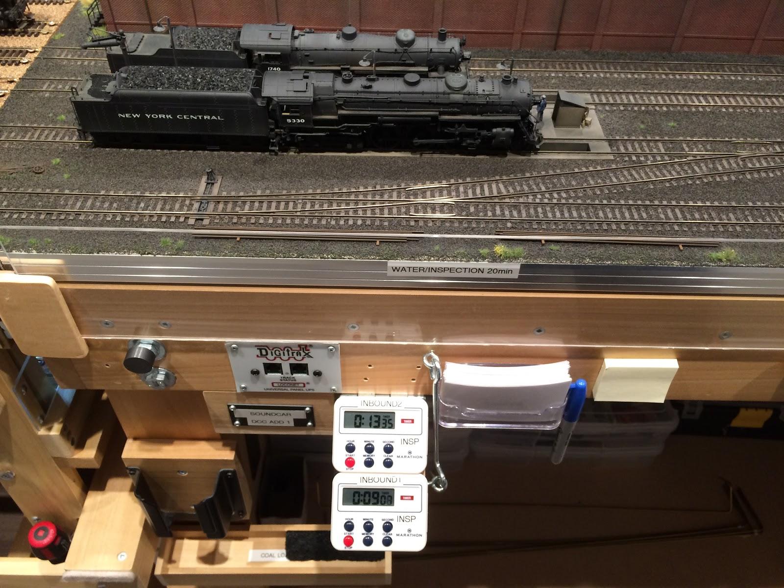 Model Railroad Design