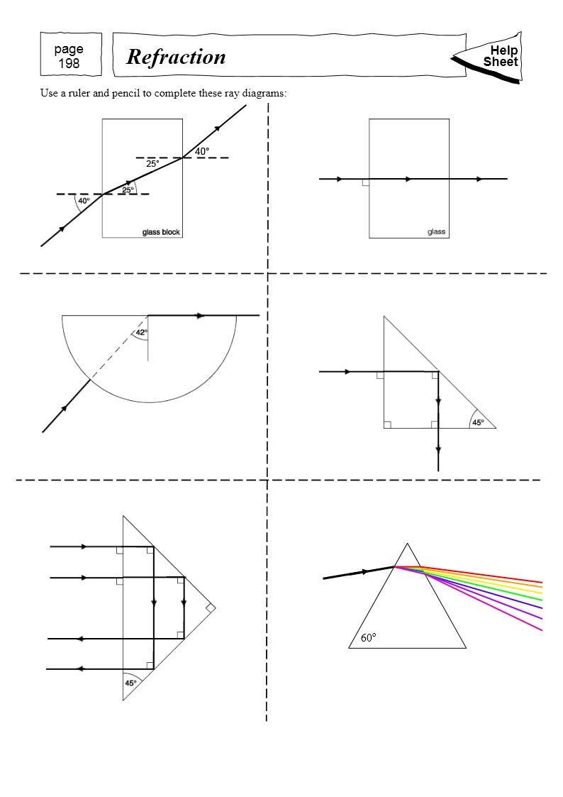 Worksheets Refraction Worksheet frazer does physics 3 17 refraction of light experiments