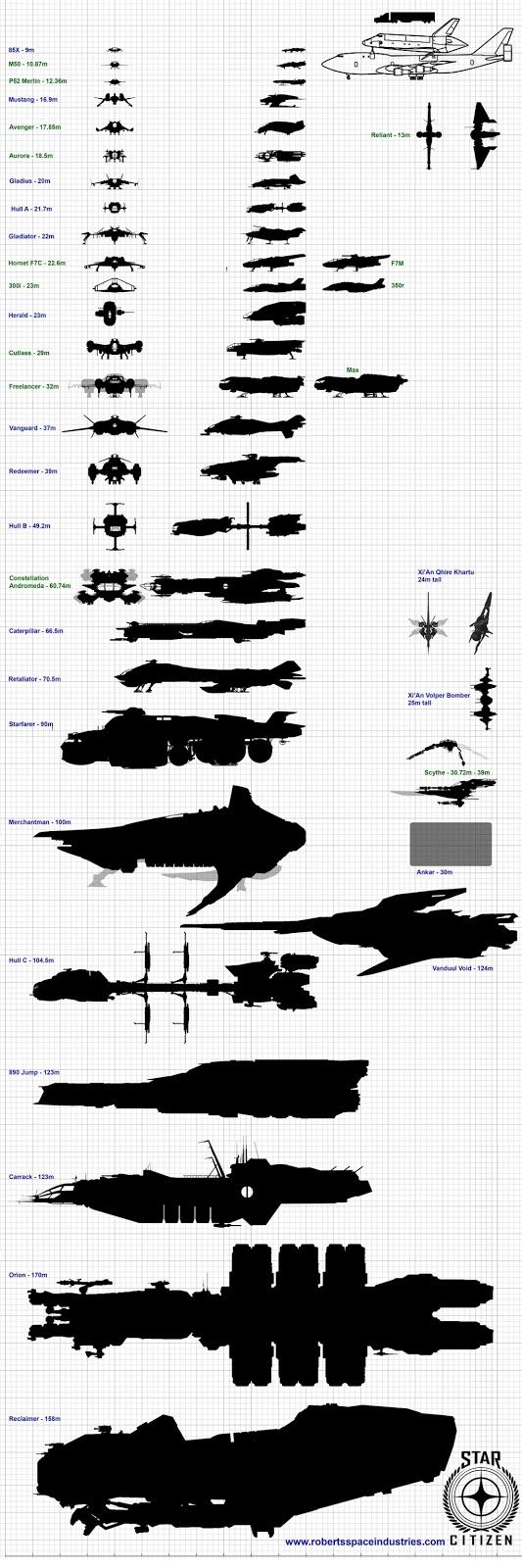 star citizen ship size comparison chart - photo #6
