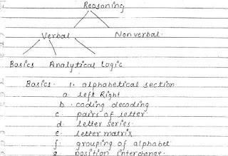 Reasoning Handwritten Notes