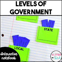 Levels of government activity cover