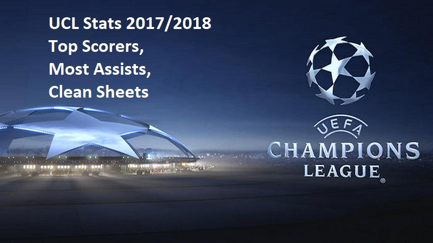 UCL Stats 2017/2018 - Top Scorers, Most Assists, Clean Sheets