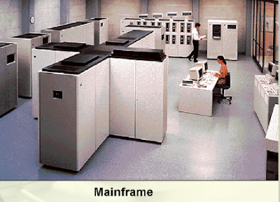 Mainframe Oriented