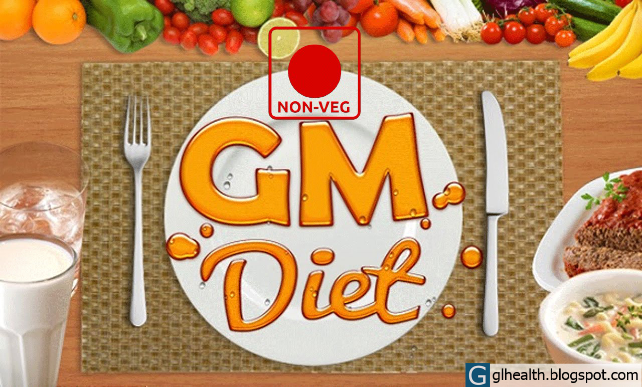 Diet GM (General Motors)