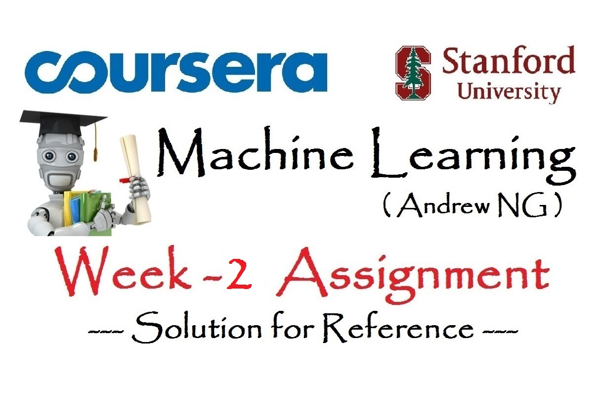 Coursera: Machine Learning (Week 2) [Assignment Solution
