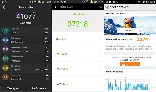 ASUS ZenFone 2 Laser 5.5s Benchmark Scores