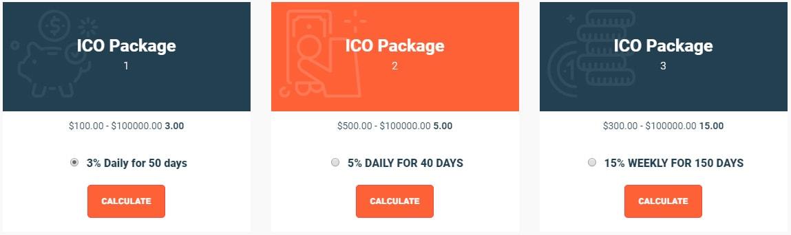Инвестиционные планы CryptoBitventures