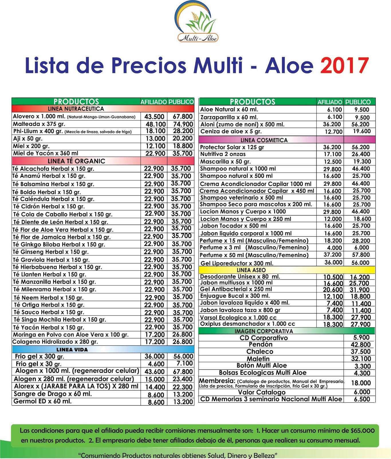 Multialoe de colombia lista de precios 2017 for Estanques de geomembrana precios en colombia
