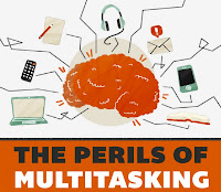 Image result for The Perils of Multitasking quote