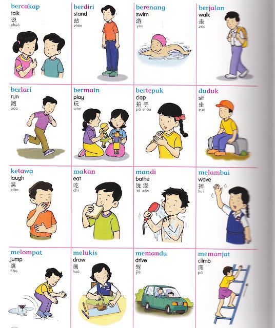 Contoh Gambar Batik Tanpa Warna: MeNiMbA IlmU ~\(^o^)/~ : Nota:Kata Kerja