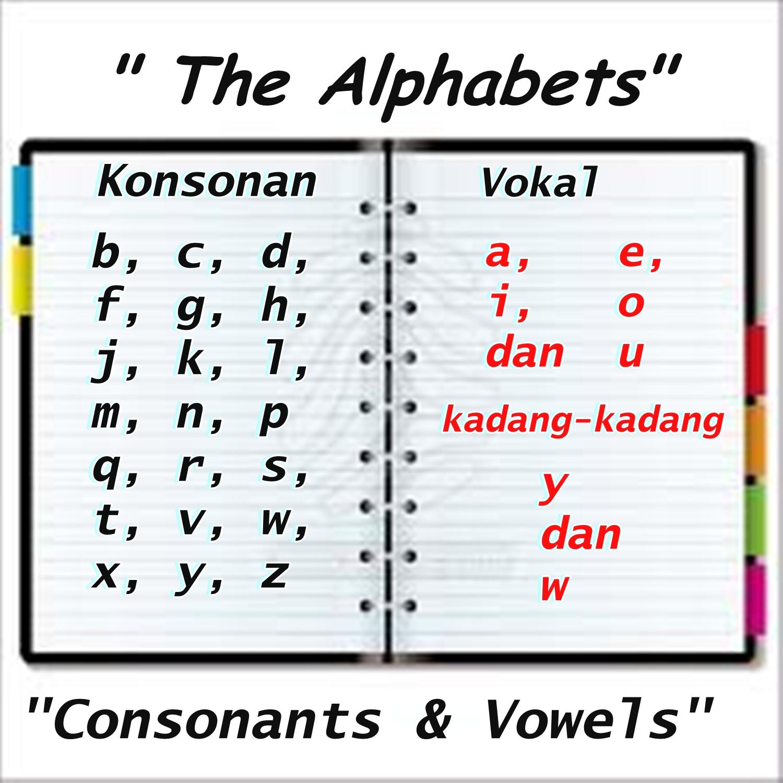 Huruf Vokal Dan Konsonan Bahasa Indonesia
