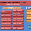 Download Aplikasi Analisis Beban Kerja Guru Excel Terbaru