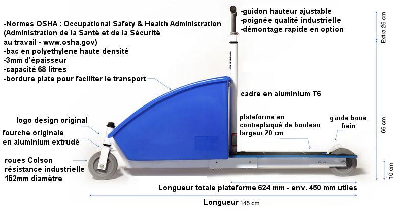 caractéristiques de la trottinette cargo NIMBLE Classic