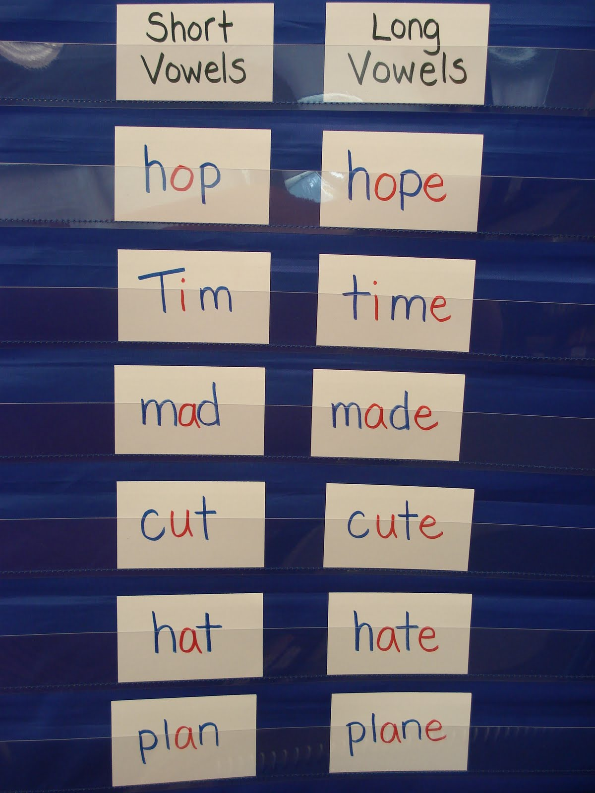 Mrs Gavalis Classroom Blog Long Vowels