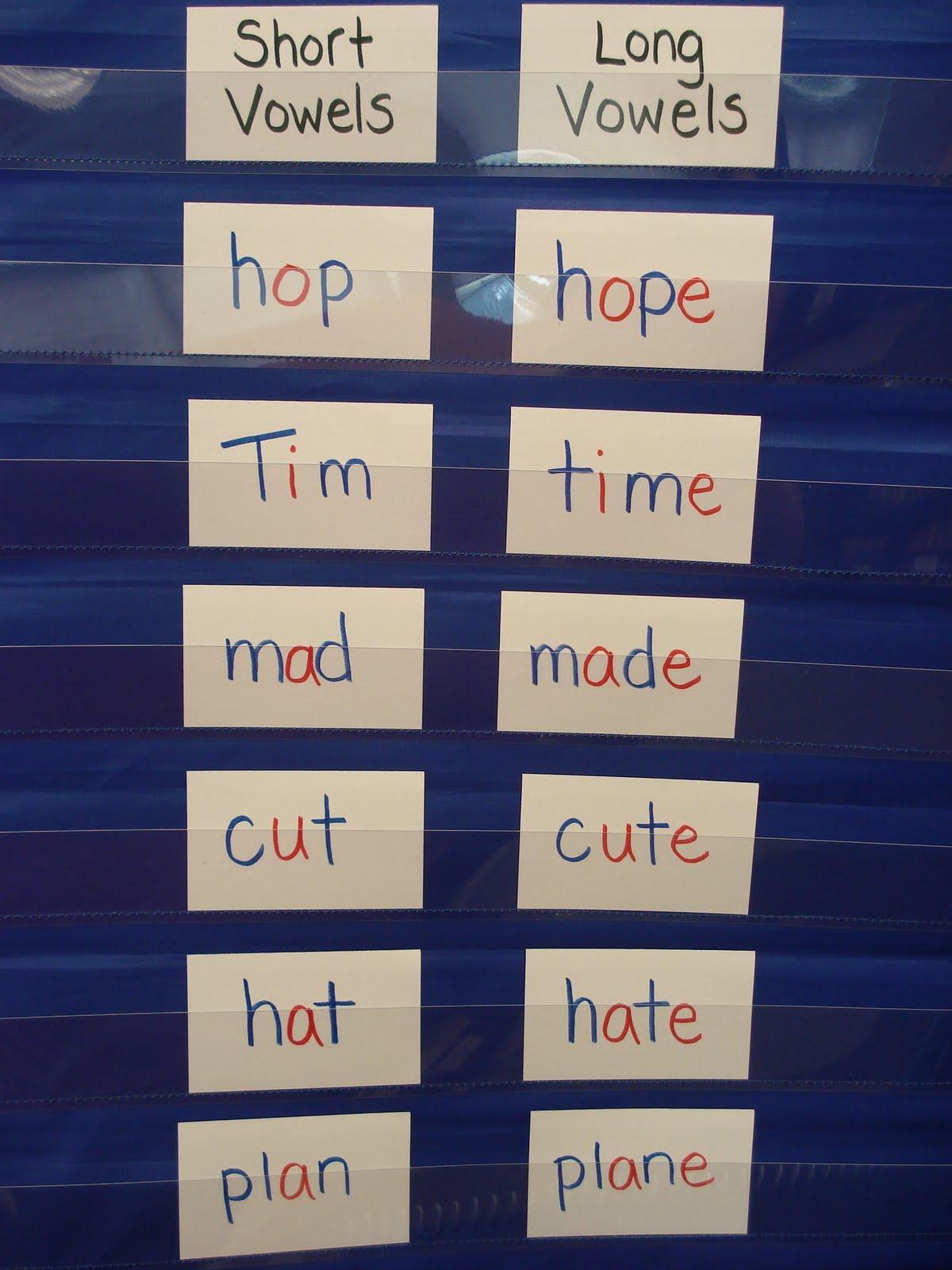 Vowel Sounds Short Vowels And Worksheets