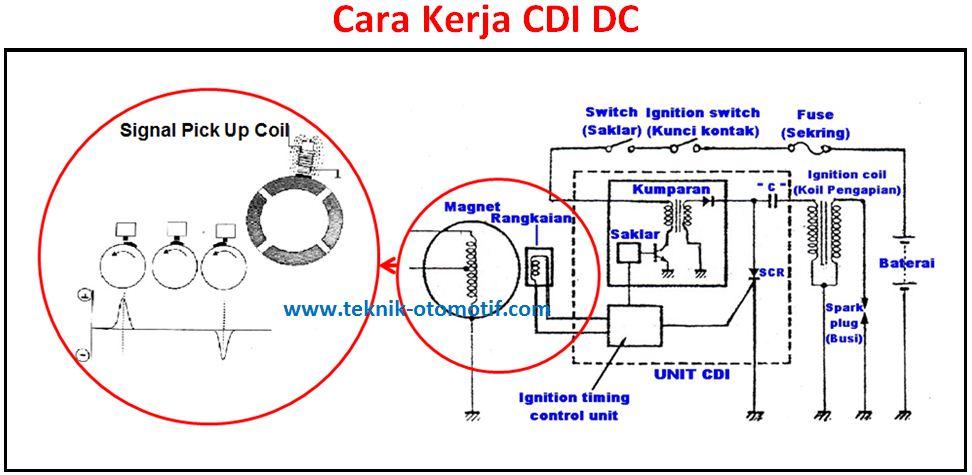 Cara Kerja Sistem Pengapian Cdi Dc Teknik Otomotif Com