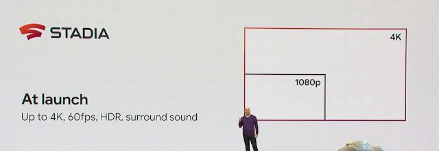 Google Stadia 4k