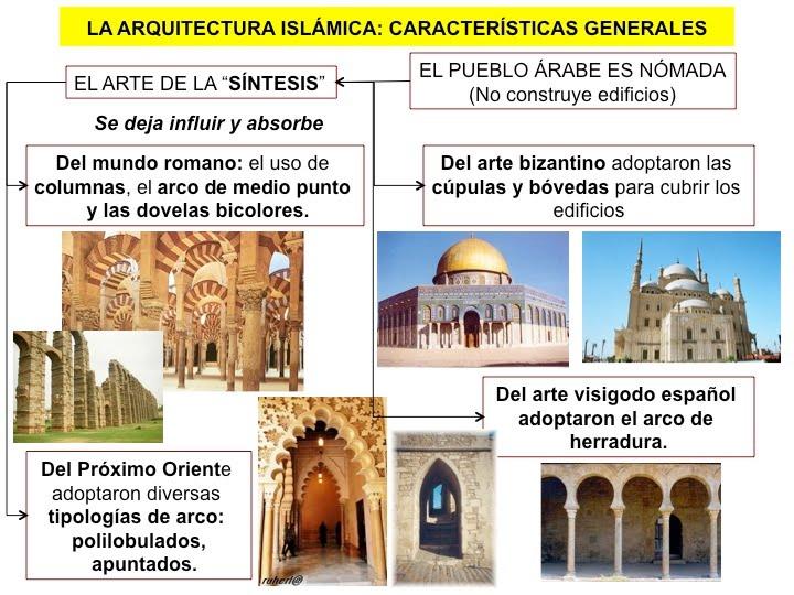 Vivirarte Arte Islámico Características Generales