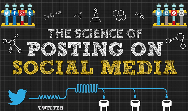 #Infographic: The Science Of Posting On #SocialMedia - #GooglePlus #Facebook #Tumblr #Twitter #Pinterest