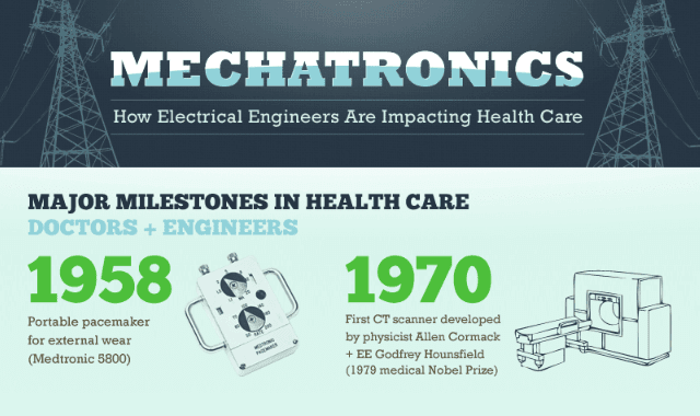 Mechatronics: How Electrical Engineers Are Impacting Health Care