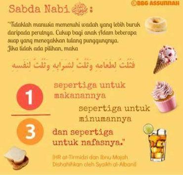 20 Adab Makan dan Minum Sesuai Tuntunan Rasulullah SAW