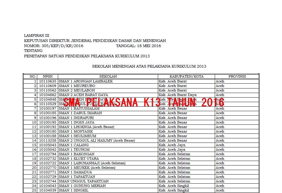 Daftar SMA Pelaksana Kurikulum 2013 Tahun 2016
