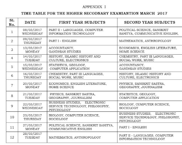 Kerala Higher Secondary 1st/2nd Year Exam Time Table 2017
