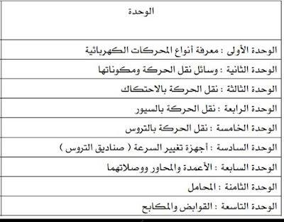 عناصر الآلات pdf