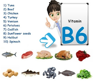vitamin-b6,www.healthnote25.com