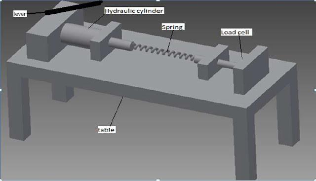 DESIGN AND FABRICATION OF HYDRAULIC SPRING STIFFNESS TESTING MACHINE