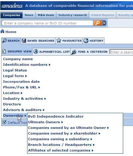 Databaser: on financial databases: Ownership data