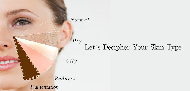 Skin Types by Dr. Shazia Ali