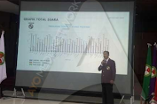 Prabowo-Sandi Unggul Berdasarkan Form C1 Menurut Survei UKRI