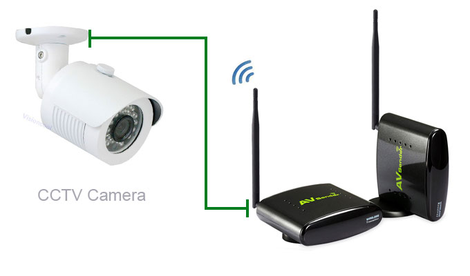 PAT-380 CCTV camera transmitter