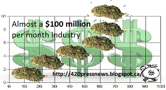 Cannabis almost a $100 million per month industry