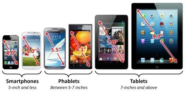 Perbedaan smartphone vs tablet