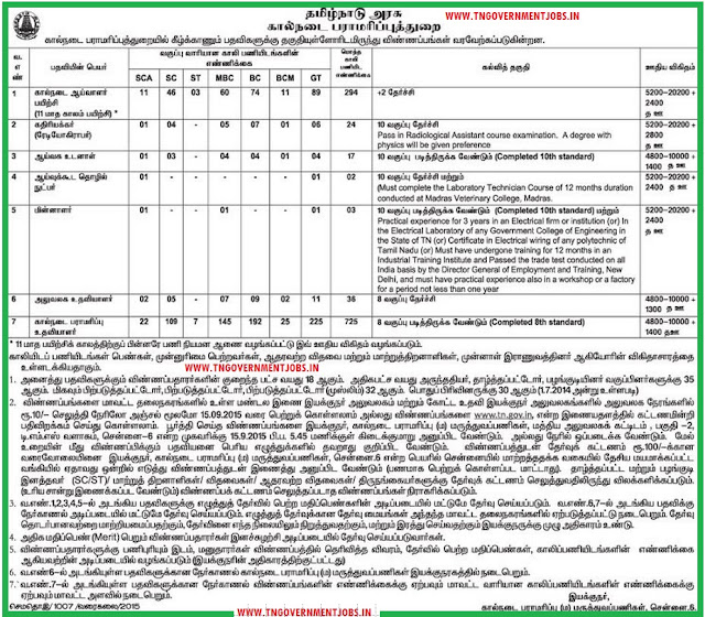 Applications are invited for Direct Recruitment of 1101 vacancy in Department of Animal Husbandry Tamilnadu