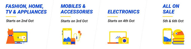 Flipkart Big Billion Day 2016 Dates and discount offers details
