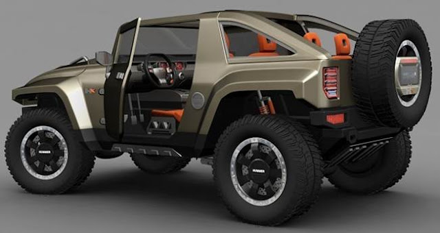 2017 hummer h4 Powertrain and Release Date