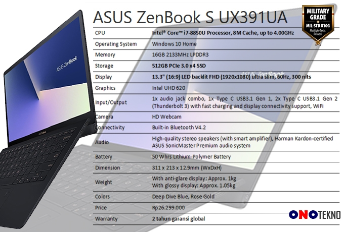 "ASUS ZENBOOK S UX391UA "" Laptop Keren Dengan New Design Plus Military Grade """