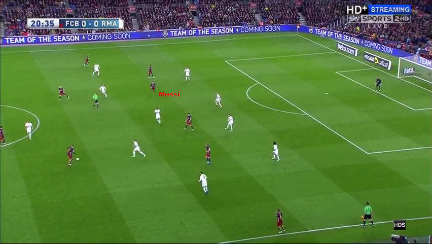 Quick transitions barcelona vs real madrid mid block - Space madrid ...