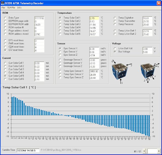 SEEDS  AFSK Telemetry Decoder
