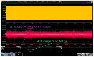Checking the RMS value of the track of TIE measurements against the test limit of 50 ps