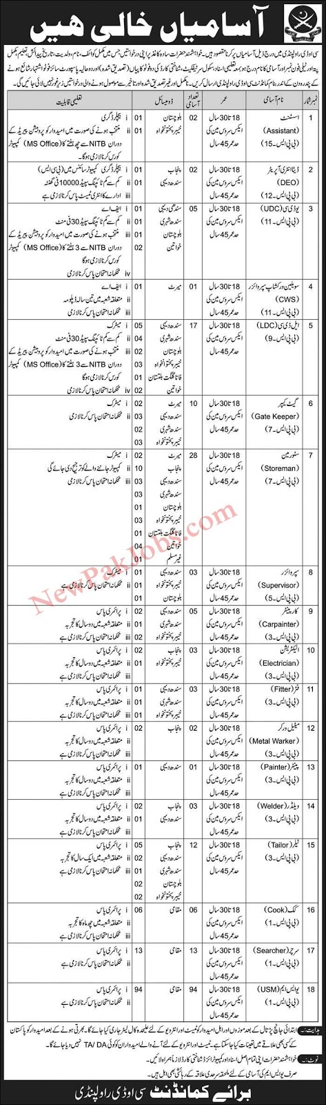 COD Rawalpindi Jobs