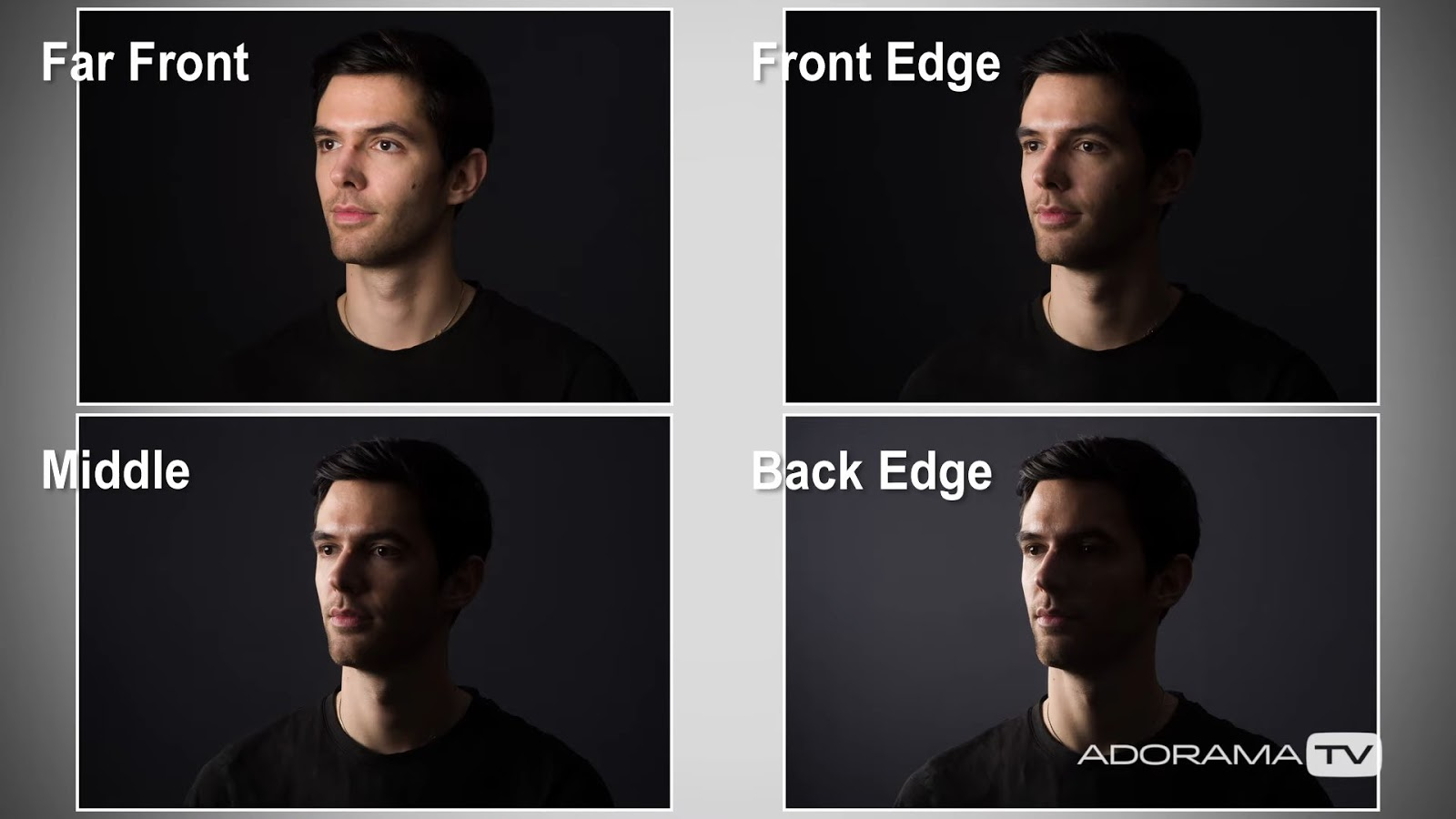 The Best Position for your Strip Softbox to Create 4 Dramatic Portraits
