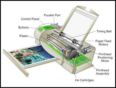 bagian - bagian printer dan fungsinya