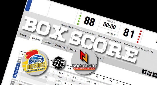 Box Score List: Magnolia Hotshots vs NorthPort Batang Pier 2018 PBA Governors' Cup
