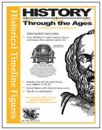 History timeline figures